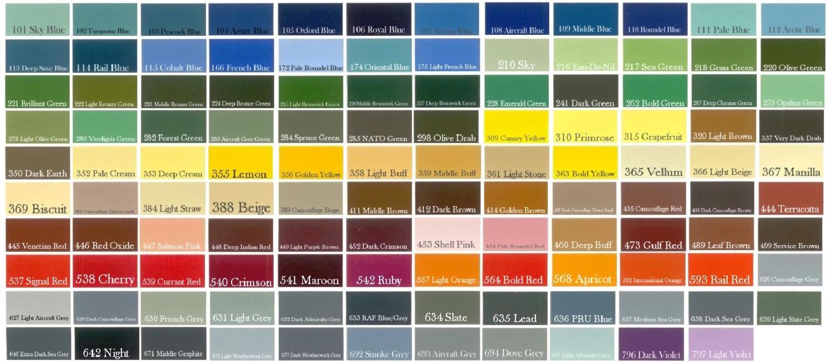 Our British Standard 381C Colours