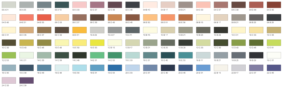 Our British Standard 4800 Colours